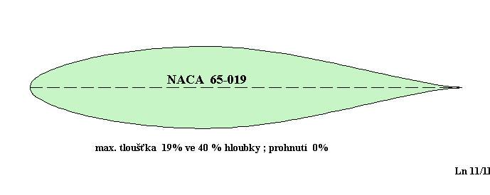 2011 >> NACA 65-019