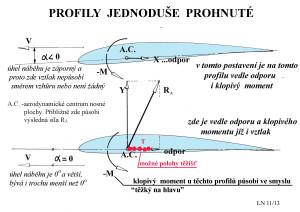 31 Prohnutý profil