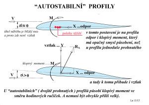 33 Autostabilní profil