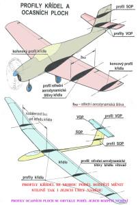 01 Profily křídel a ocasních ploch