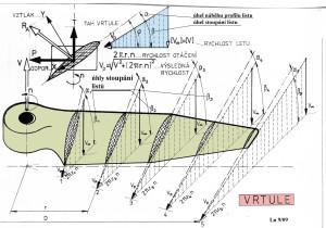 32 Vrtule schema II copy (2)