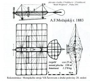 A.F Možajskij podle Šavrova