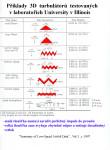 821  Příklady turbulátorů copy