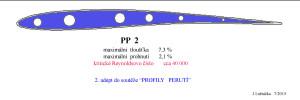 PP 2   tvar