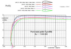 1201 Poláry 5 profilů copy