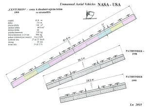 Centurion NASA - USA